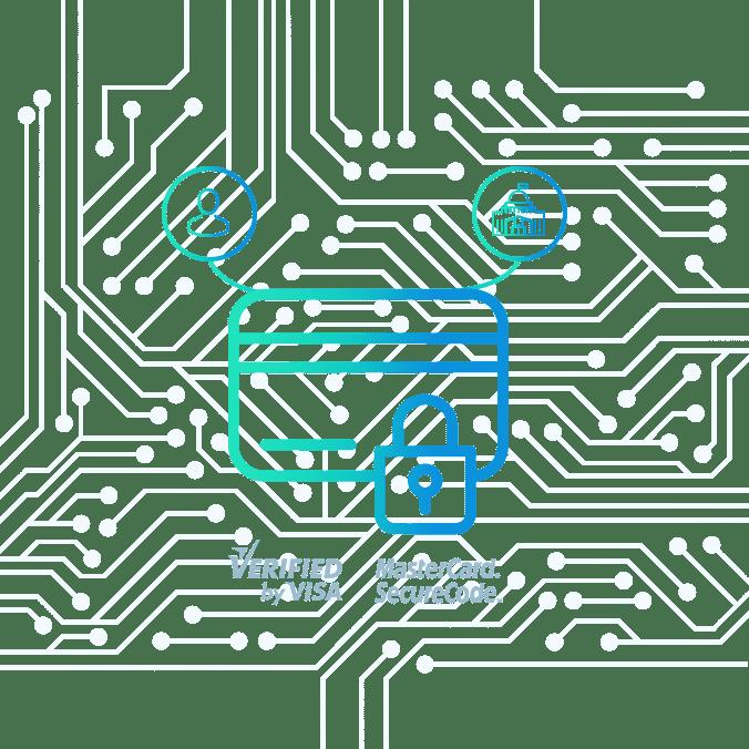 Kas yra 3D Secure Autentifikavimas?
